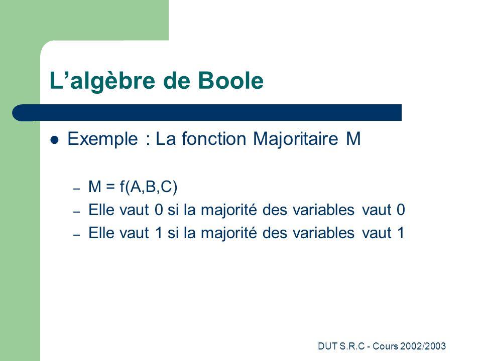 DUT S.R.C - Cours 2002/2003 Exemple : La fonction Majoritaire M – M = f(A,B,C) – Elle vaut 0 si la majorité des variables vaut 0 – Elle vaut 1 si la m