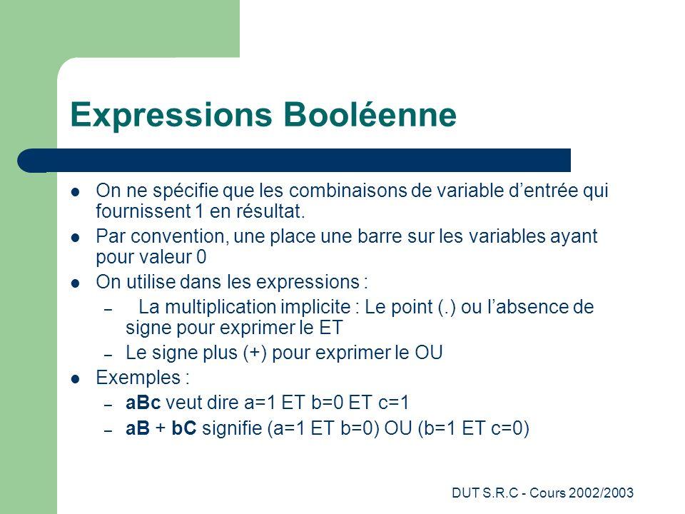 DUT S.R.C - Cours 2002/2003 Expressions Booléenne On ne spécifie que les combinaisons de variable dentrée qui fournissent 1 en résultat. Par conventio