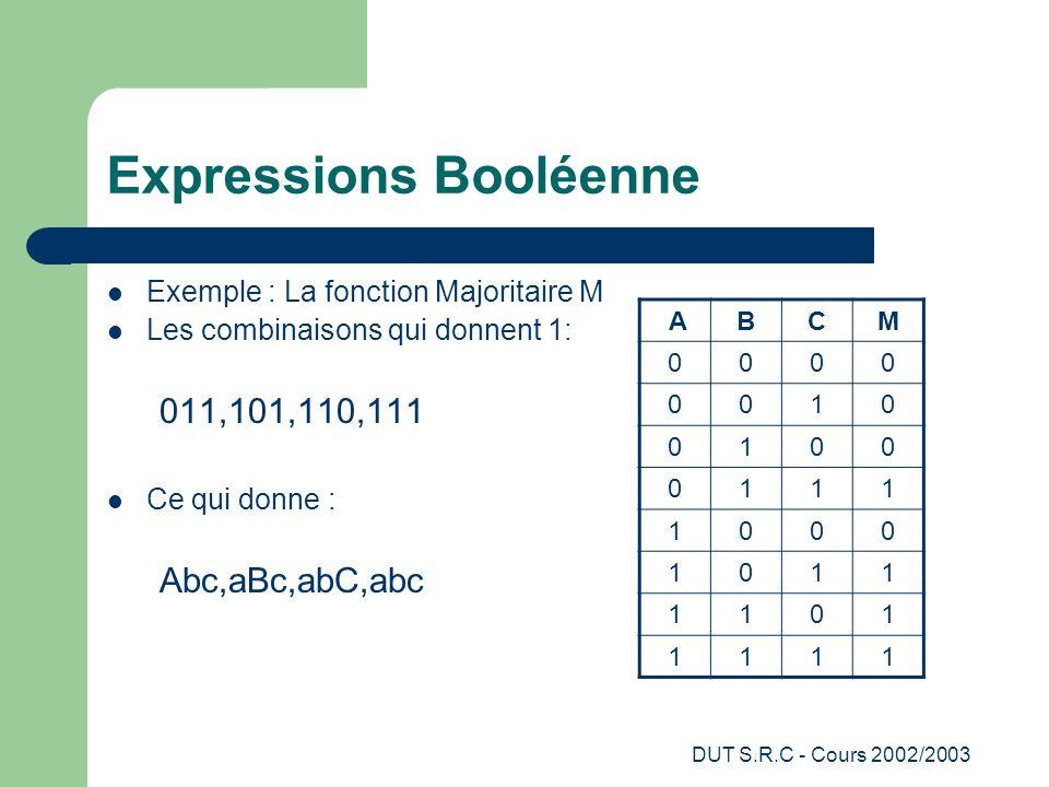 DUT S.R.C - Cours 2002/2003 Expressions Booléenne Exemple : La fonction Majoritaire M Les combinaisons qui donnent 1: 011,101,110,111 Ce qui donne : A