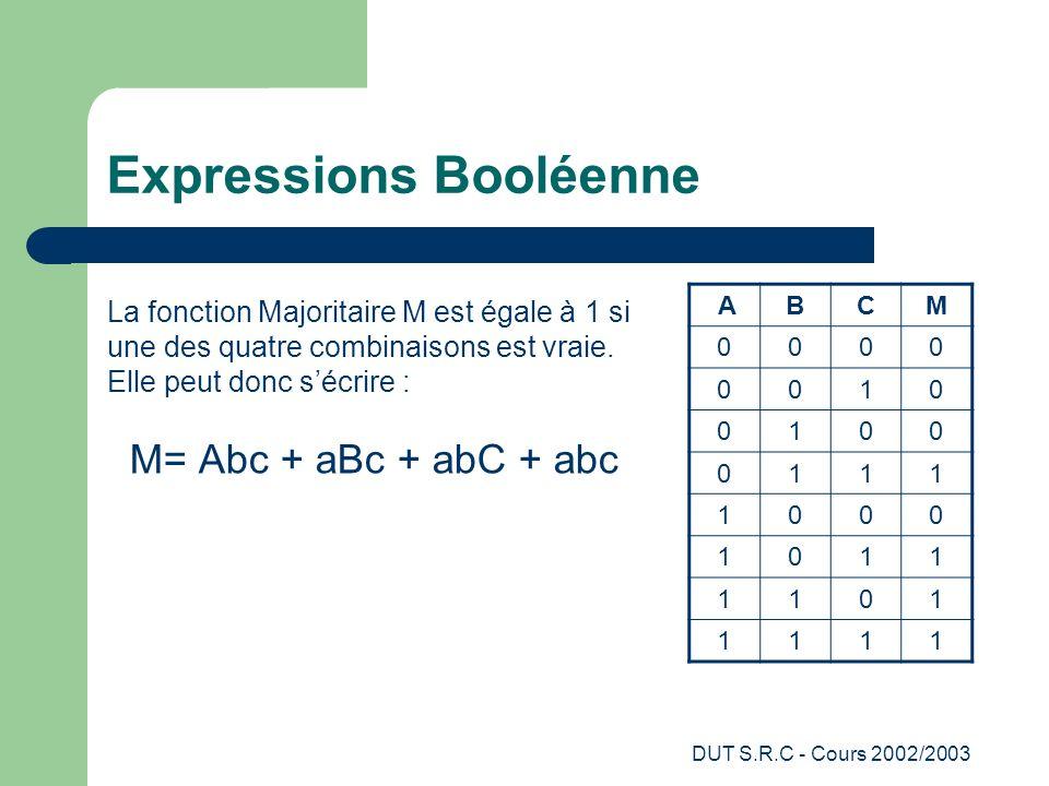 DUT S.R.C - Cours 2002/2003 Expressions Booléenne ABCM 0000 0010 0100 0111 1000 1011 1101 1111 La fonction Majoritaire M est égale à 1 si une des quat
