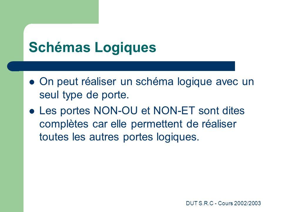 DUT S.R.C - Cours 2002/2003 Schémas Logiques On peut réaliser un schéma logique avec un seul type de porte. Les portes NON-OU et NON-ET sont dites com