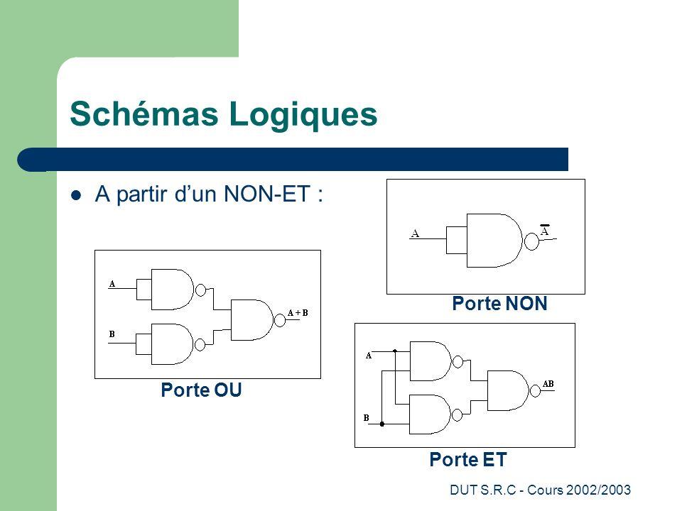 DUT S.R.C - Cours 2002/2003 Schémas Logiques A partir dun NON-ET : Porte OU Porte ET Porte NON