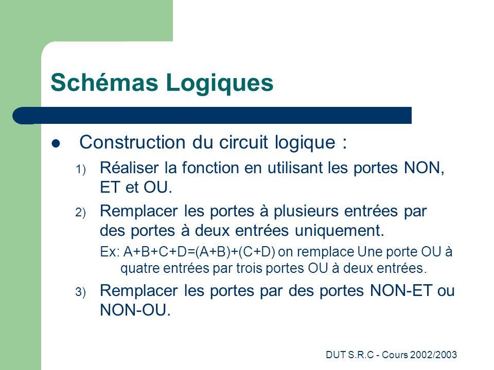 DUT S.R.C - Cours 2002/2003 Schémas Logiques Construction du circuit logique : 1) Réaliser la fonction en utilisant les portes NON, ET et OU. 2) Rempl