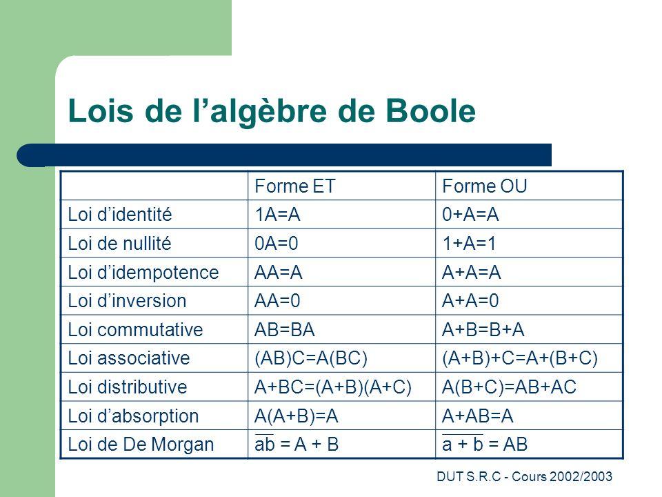 DUT S.R.C - Cours 2002/2003 Lois de lalgèbre de Boole Forme ETForme OU Loi didentité1A=A0+A=A Loi de nullité0A=01+A=1 Loi didempotenceAA=AA+A=A Loi di