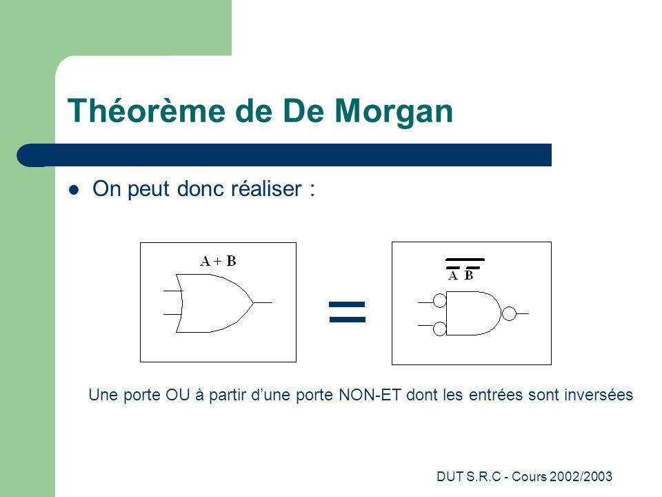 DUT S.R.C - Cours 2002/2003 Théorème de De Morgan On peut donc réaliser : Une porte OU à partir dune porte NON-ET dont les entrées sont inversées