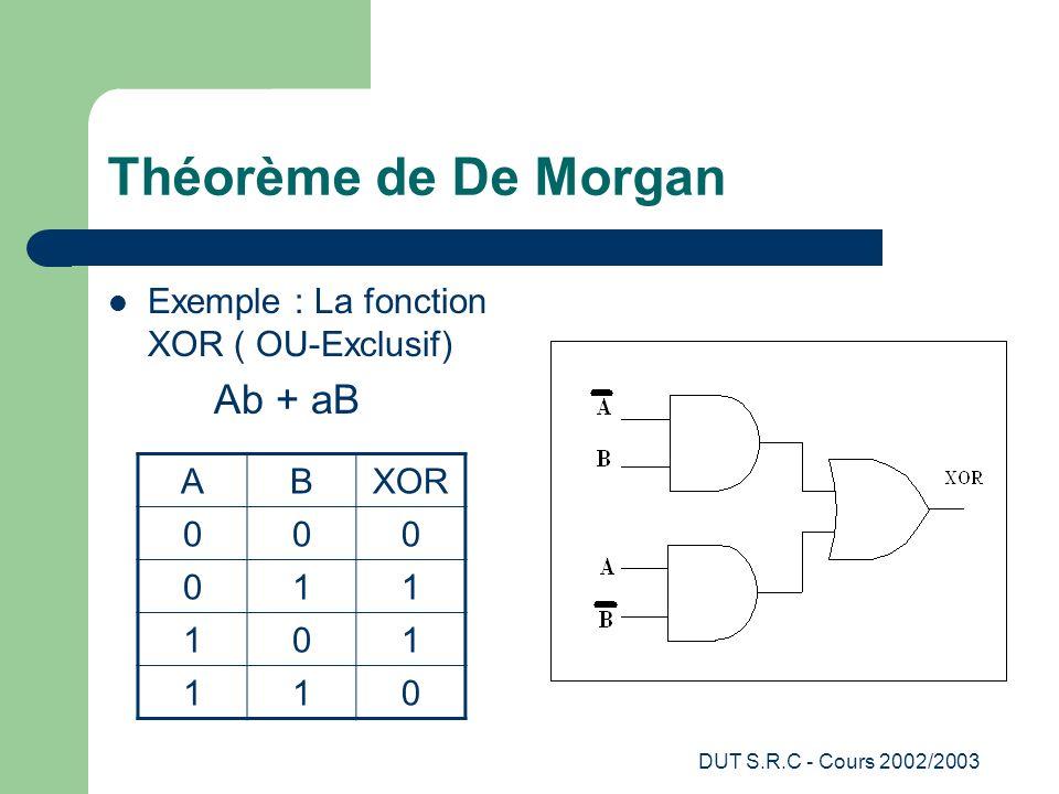 DUT S.R.C - Cours 2002/2003 Théorème de De Morgan Exemple : La fonction XOR ( OU-Exclusif) Ab + aB ABXOR 000 011 101 110
