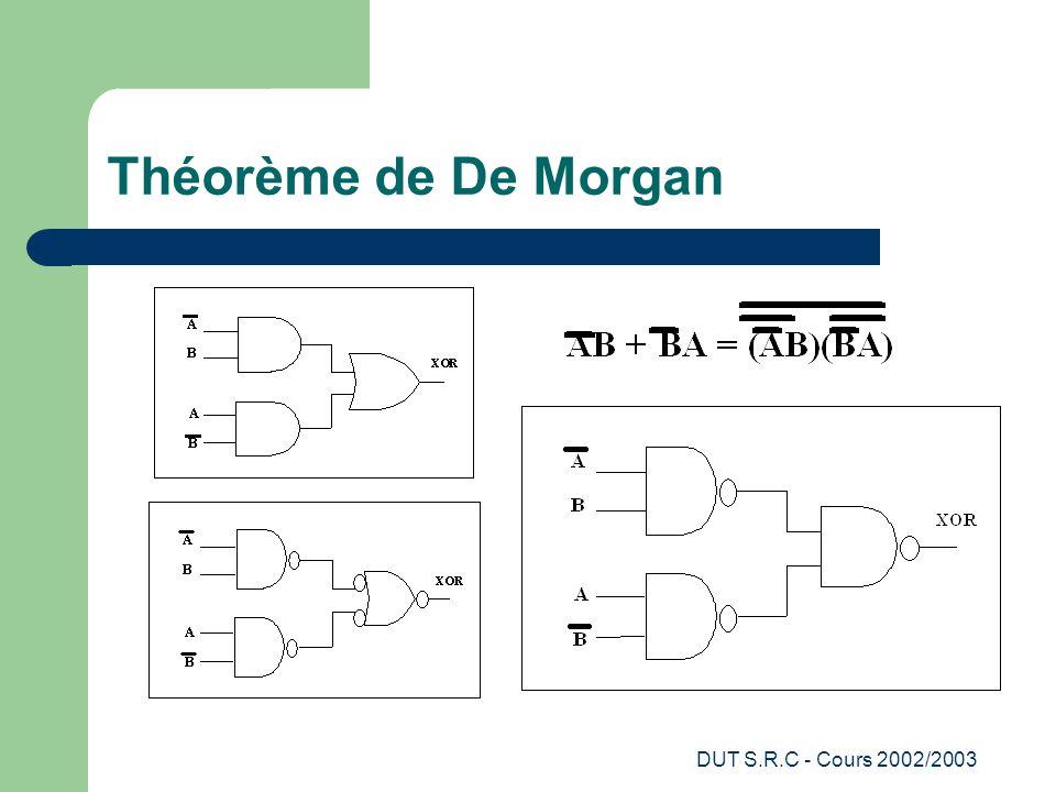 DUT S.R.C - Cours 2002/2003 Théorème de De Morgan