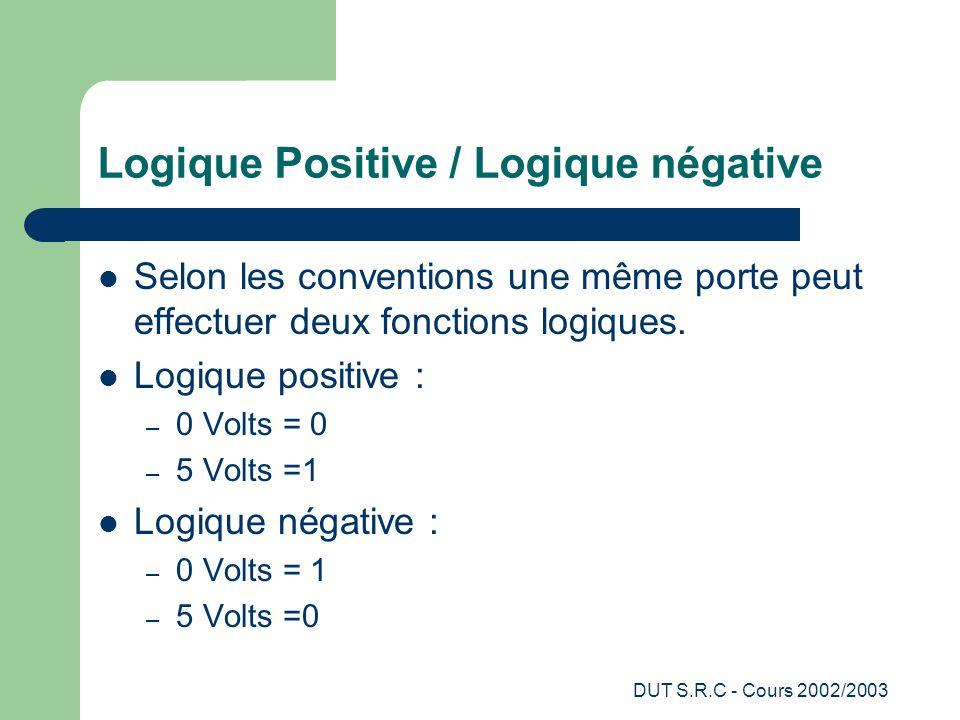 DUT S.R.C - Cours 2002/2003 Logique Positive / Logique négative Selon les conventions une même porte peut effectuer deux fonctions logiques. Logique p