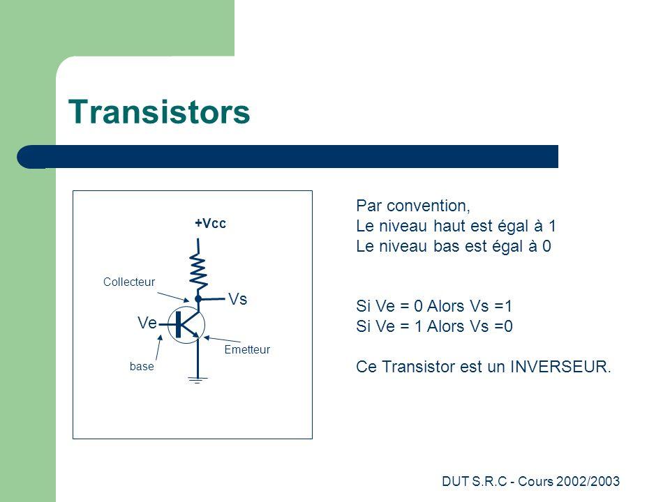 DUT S.R.C - Cours 2002/2003 Transistors +Vcc Vs V1V1 V2V2 2 Transistors reliés en Série : Si V1 et V2 = 1 Alors Vs =0 Si V1 ou V2 =0 Alors Vs =1