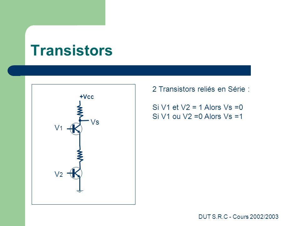 DUT S.R.C - Cours 2002/2003 Transistors +Vcc Vs V1V1 V2V2 2 transistors en parallèle : Si V1 ou V2 = 1 Alors Vs = 0 Si V1 et V2 = 0 Alors Vs =1