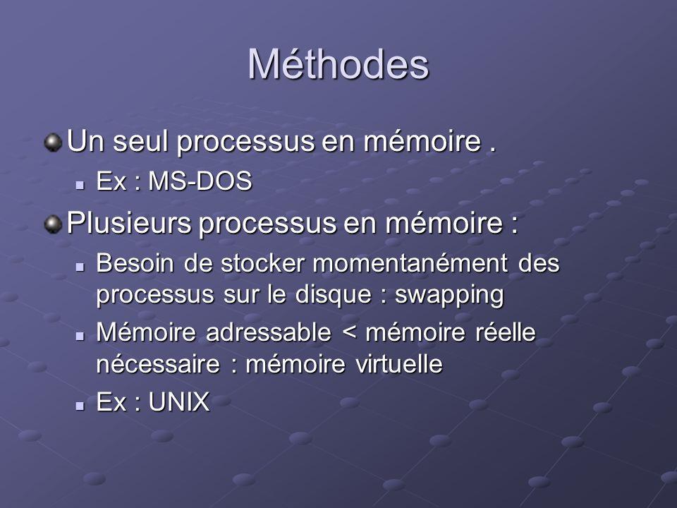 Méthodes Un seul processus en mémoire. Ex : MS-DOS Ex : MS-DOS Plusieurs processus en mémoire : Besoin de stocker momentanément des processus sur le d