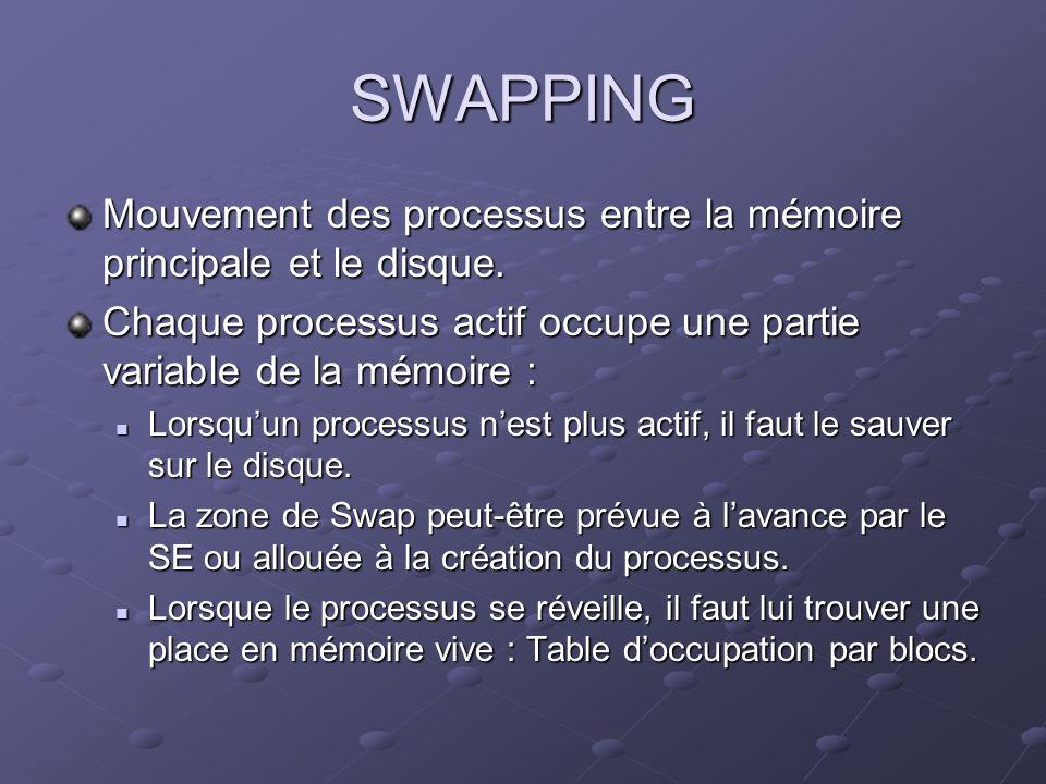 SWAPPING Mouvement des processus entre la mémoire principale et le disque. Chaque processus actif occupe une partie variable de la mémoire : Lorsquun