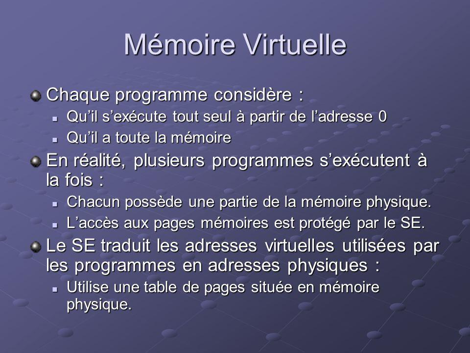 Mémoire Virtuelle Chaque programme considère : Quil sexécute tout seul à partir de ladresse 0 Quil sexécute tout seul à partir de ladresse 0 Quil a to