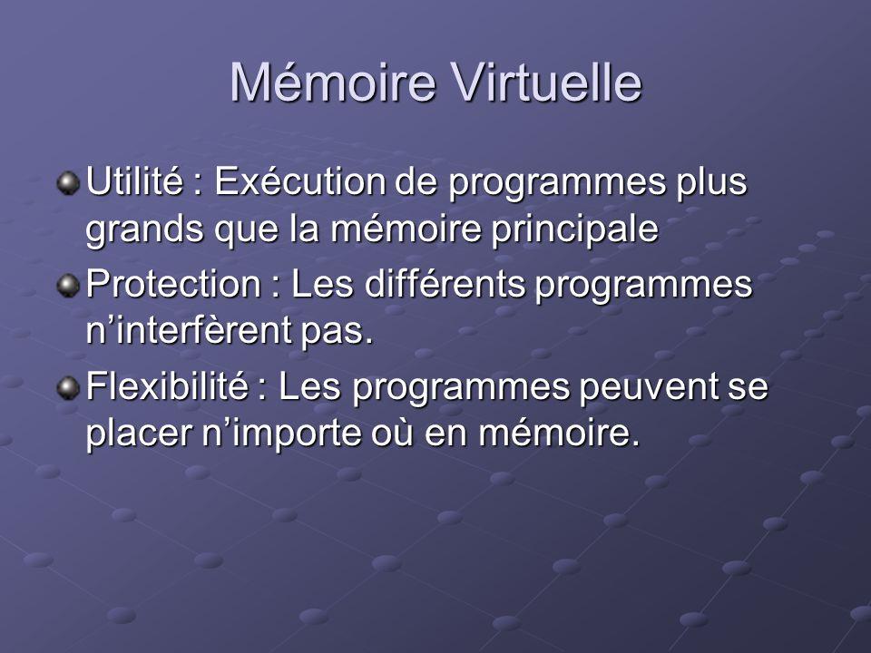 Mémoire Virtuelle Utilité : Exécution de programmes plus grands que la mémoire principale Protection : Les différents programmes ninterfèrent pas. Fle