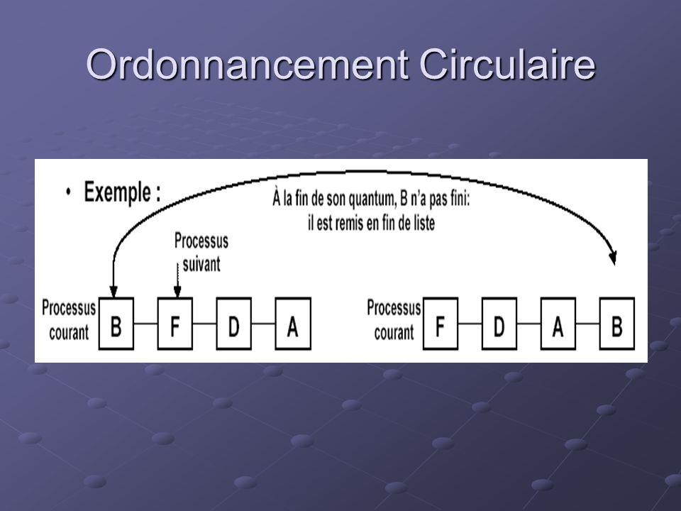Ordonnancement Circulaire