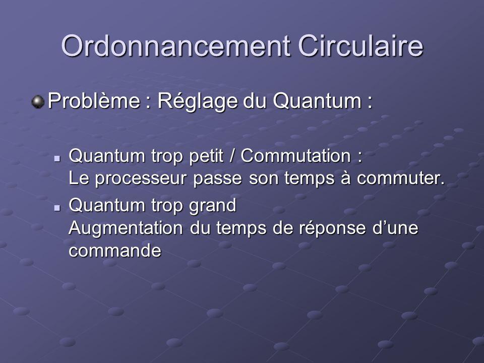Problème : Réglage du Quantum : Quantum trop petit / Commutation : Le processeur passe son temps à commuter. Quantum trop petit / Commutation : Le pro