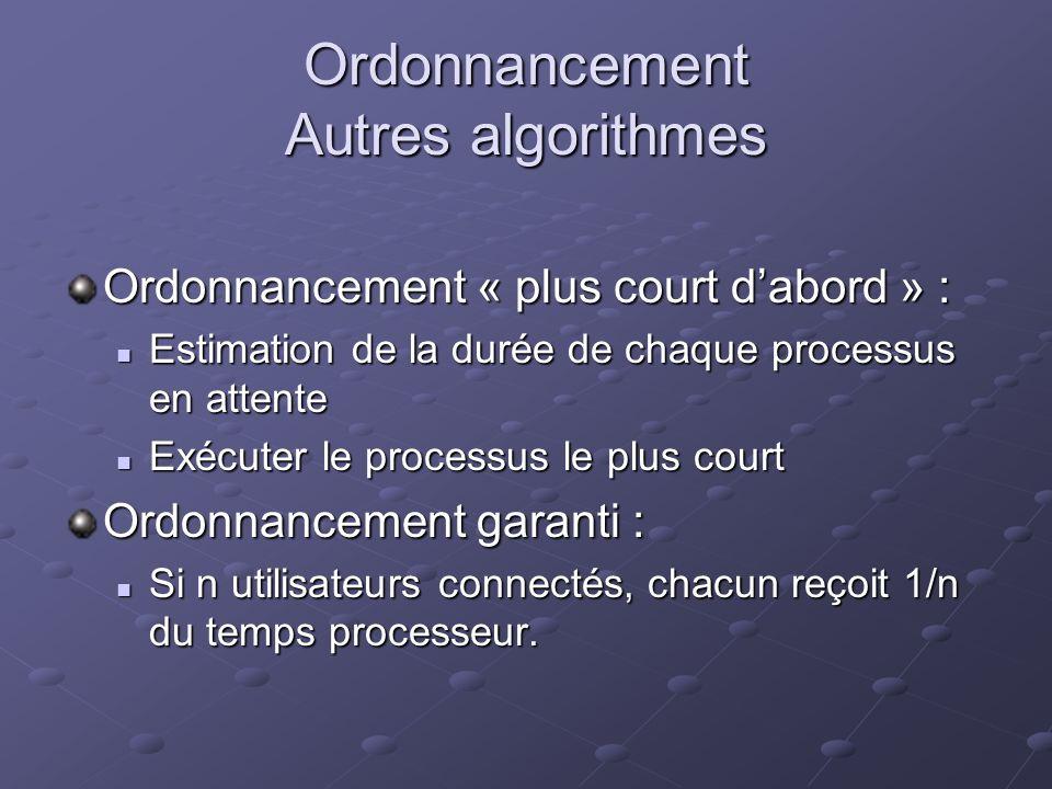Ordonnancement Autres algorithmes Ordonnancement « plus court dabord » : Estimation de la durée de chaque processus en attente Estimation de la durée