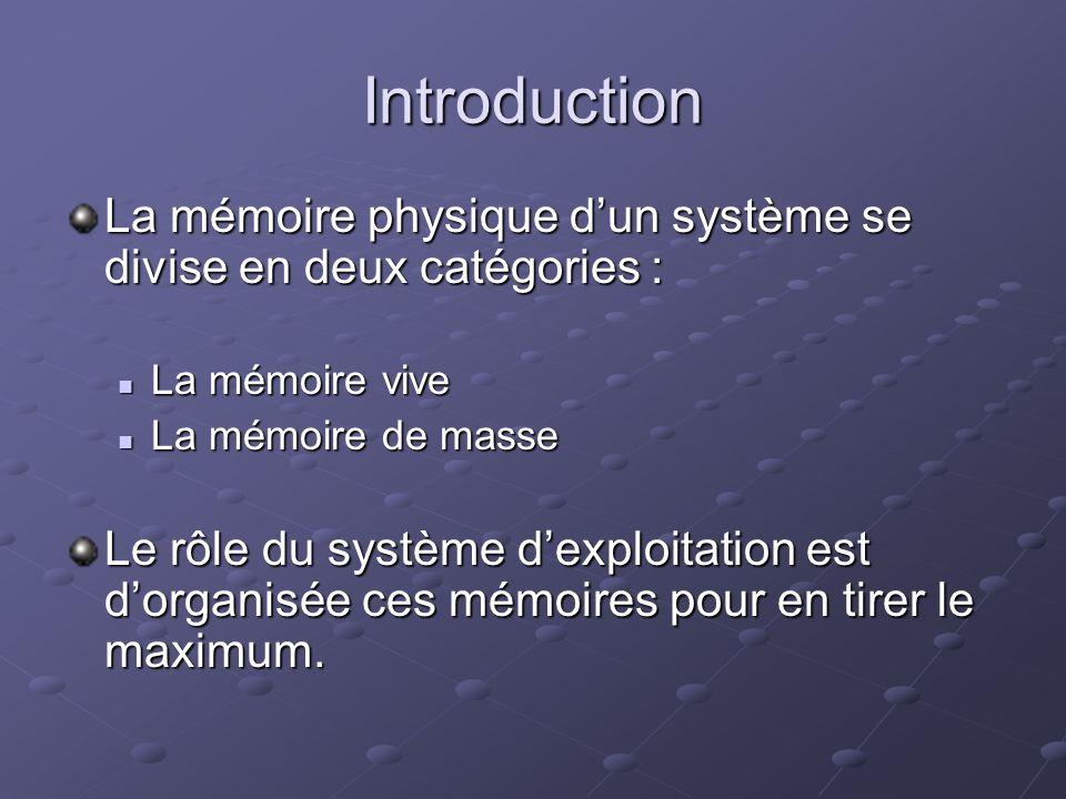 Introduction La mémoire physique dun système se divise en deux catégories : La mémoire vive La mémoire vive La mémoire de masse La mémoire de masse Le