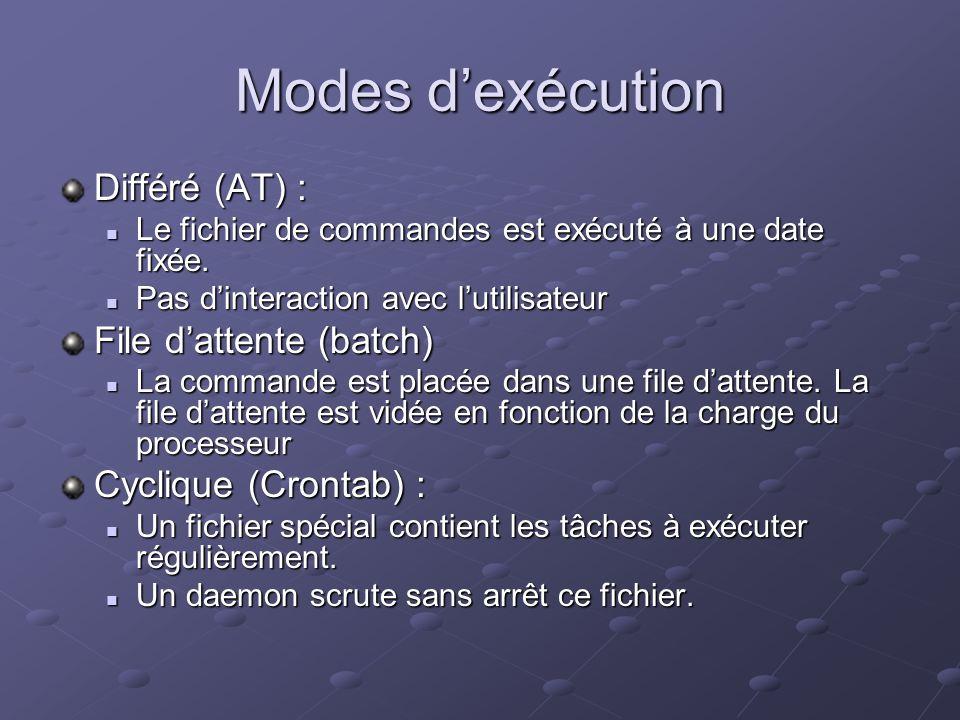 Modes dexécution Différé (AT) : Le fichier de commandes est exécuté à une date fixée. Le fichier de commandes est exécuté à une date fixée. Pas dinter
