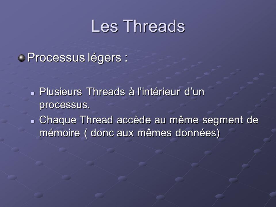 Les Threads Processus légers : Plusieurs Threads à lintérieur dun processus. Plusieurs Threads à lintérieur dun processus. Chaque Thread accède au mêm