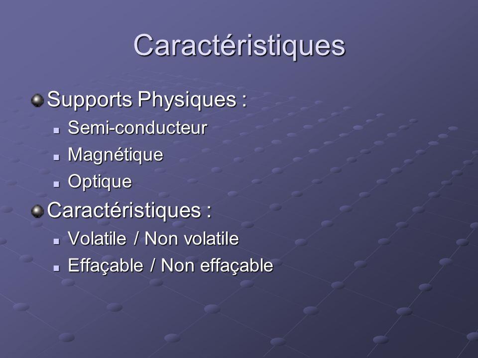 Caractéristiques Supports Physiques : Semi-conducteur Semi-conducteur Magnétique Magnétique Optique Optique Caractéristiques : Volatile / Non volatile