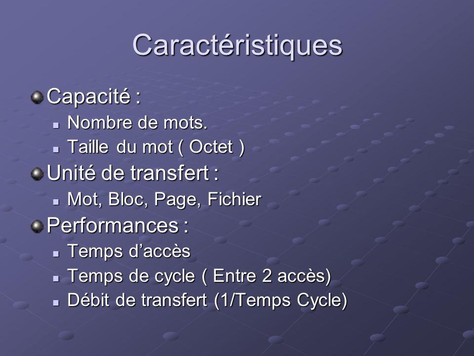 Caractéristiques Capacité : Nombre de mots. Nombre de mots. Taille du mot ( Octet ) Taille du mot ( Octet ) Unité de transfert : Mot, Bloc, Page, Fich