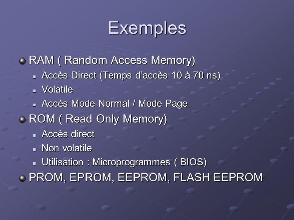 Exemples RAM ( Random Access Memory) Accès Direct (Temps daccès 10 à 70 ns) Accès Direct (Temps daccès 10 à 70 ns) Volatile Volatile Accès Mode Normal