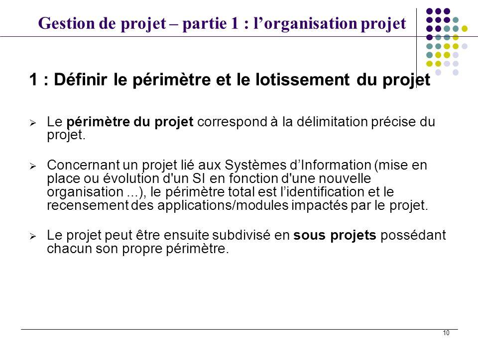 Gestion de projet – partie 1 : lorganisation projet 10 1 : Définir le périmètre et le lotissement du projet Le périmètre du projet correspond à la dél