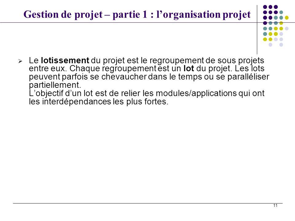 Gestion de projet – partie 1 : lorganisation projet 11 Le lotissement du projet est le regroupement de sous projets entre eux. Chaque regroupement est