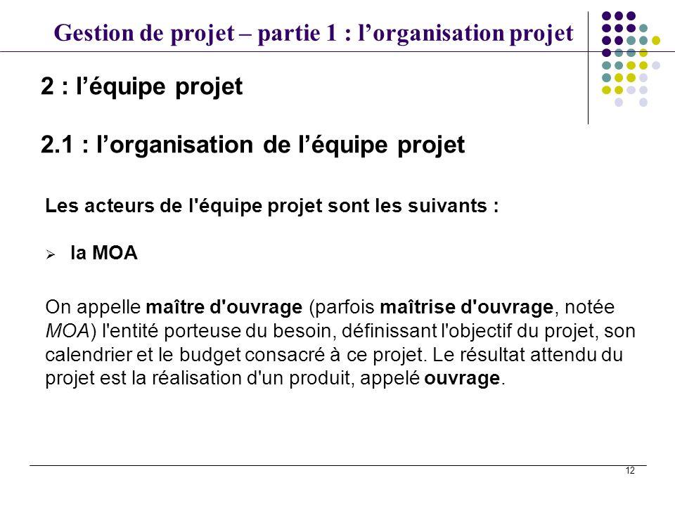 Gestion de projet – partie 1 : lorganisation projet 12 2 : léquipe projet 2.1 : lorganisation de léquipe projet Les acteurs de l'équipe projet sont le