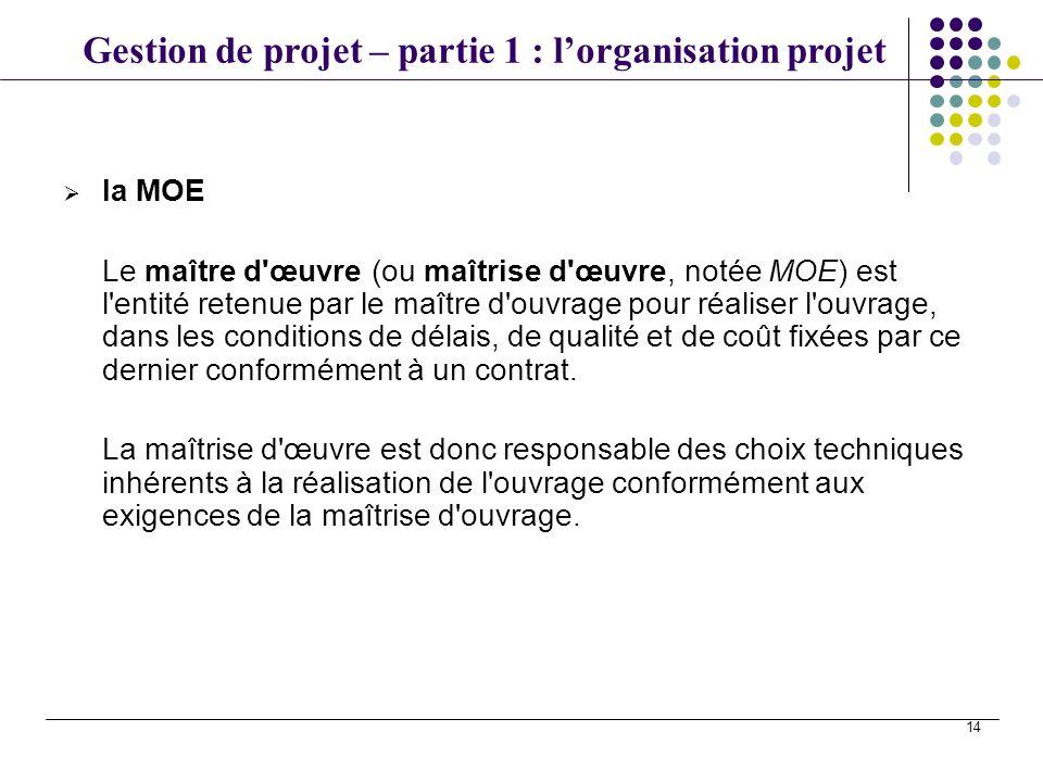Gestion de projet – partie 1 : lorganisation projet 14 la MOE Le maître d'œuvre (ou maîtrise d'œuvre, notée MOE) est l'entité retenue par le maître d'