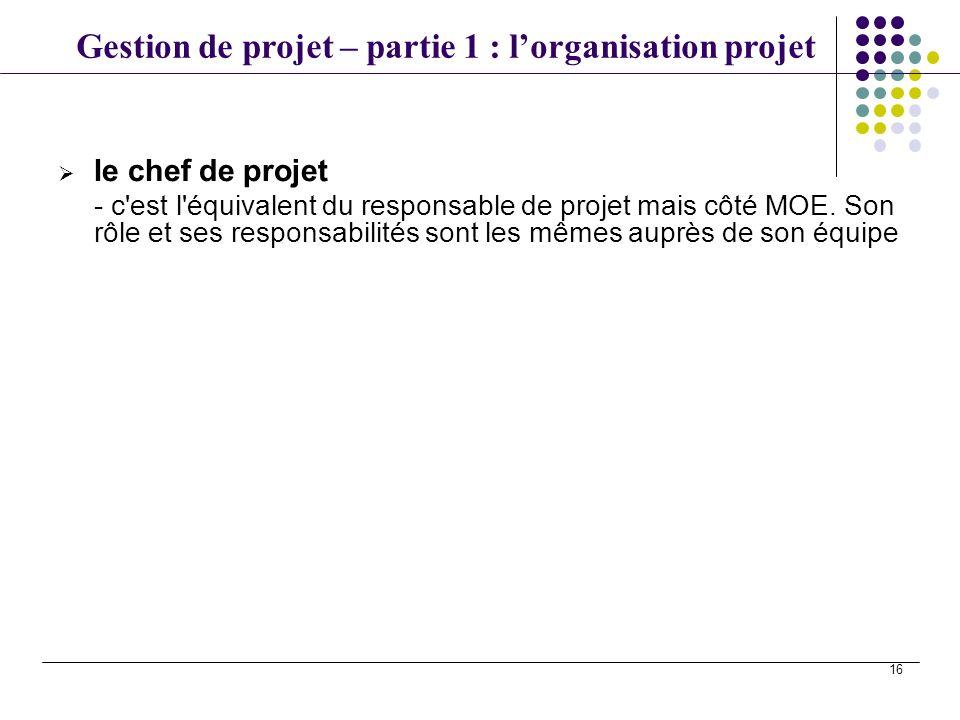 Gestion de projet – partie 1 : lorganisation projet 16 le chef de projet - c'est l'équivalent du responsable de projet mais côté MOE. Son rôle et ses