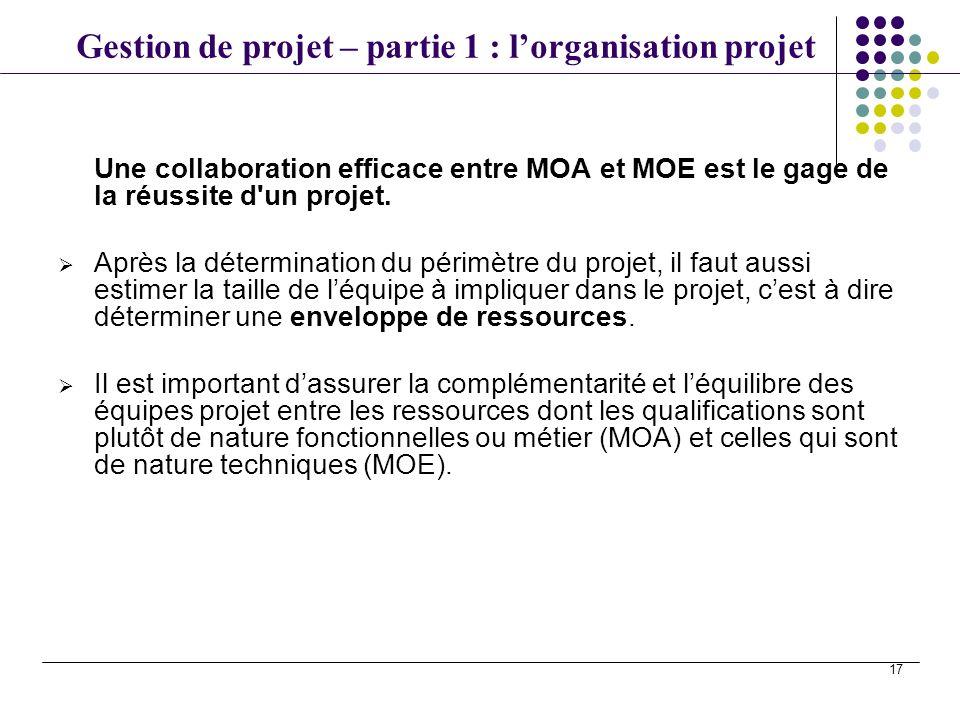 Gestion de projet – partie 1 : lorganisation projet 17 Une collaboration efficace entre MOA et MOE est le gage de la réussite d'un projet. Après la dé