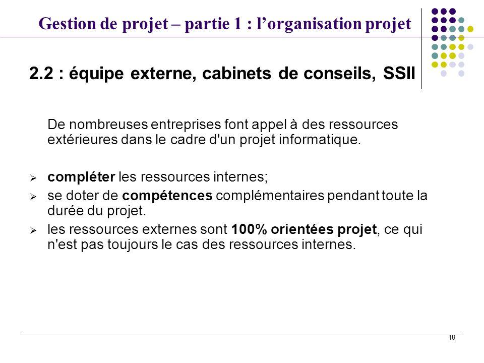 Gestion de projet – partie 1 : lorganisation projet 18 De nombreuses entreprises font appel à des ressources extérieures dans le cadre d'un projet inf
