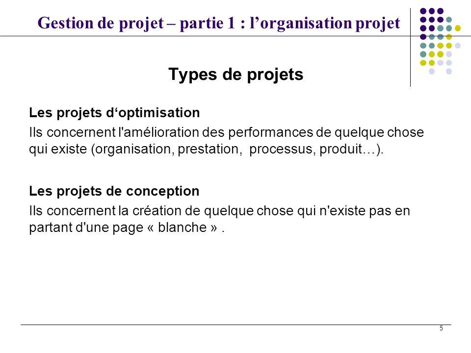 Gestion de projet – partie 1 : lorganisation projet 5 Types de projets Les projets doptimisation Ils concernent l'amélioration des performances de que