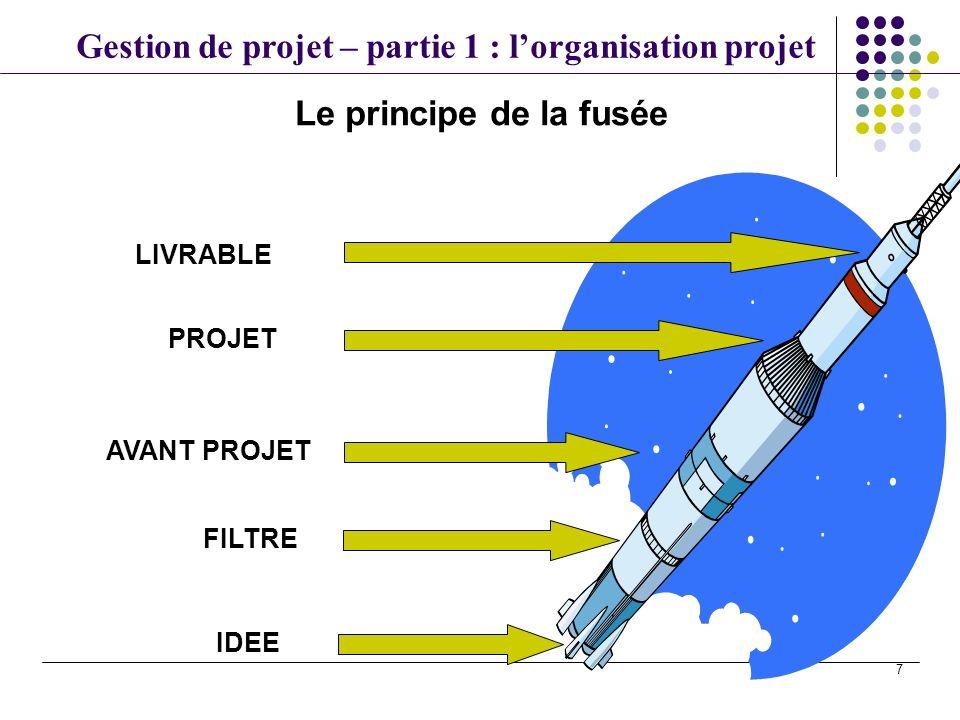 Gestion de projet – partie 1 : lorganisation projet 7 Le principe de la fusée LIVRABLE PROJET AVANT PROJET FILTRE IDEE