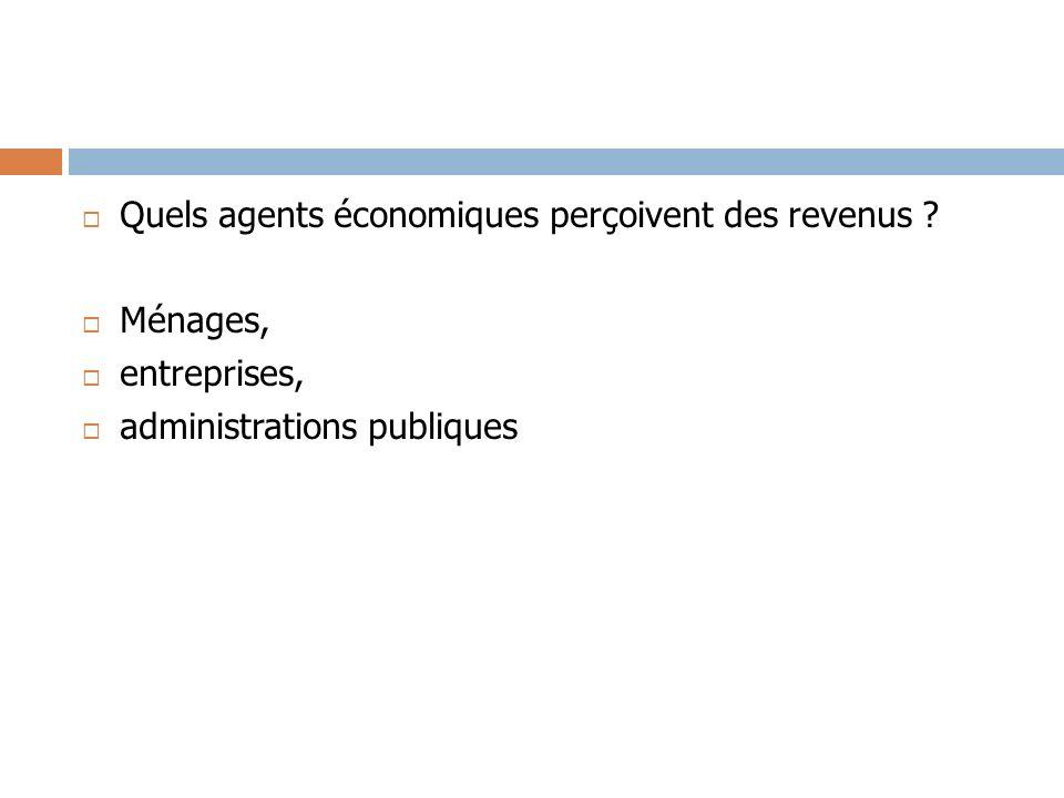 Quels agents économiques perçoivent des revenus ? Ménages, entreprises, administrations publiques
