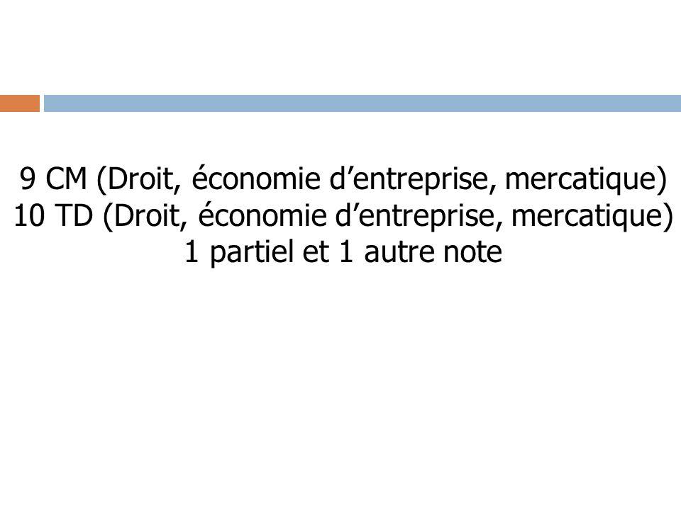 9 CM (Droit, économie dentreprise, mercatique) 10 TD (Droit, économie dentreprise, mercatique) 1 partiel et 1 autre note