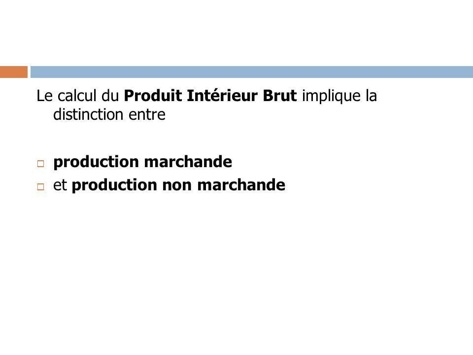 Le calcul du Produit Intérieur Brut implique la distinction entre production marchande et production non marchande