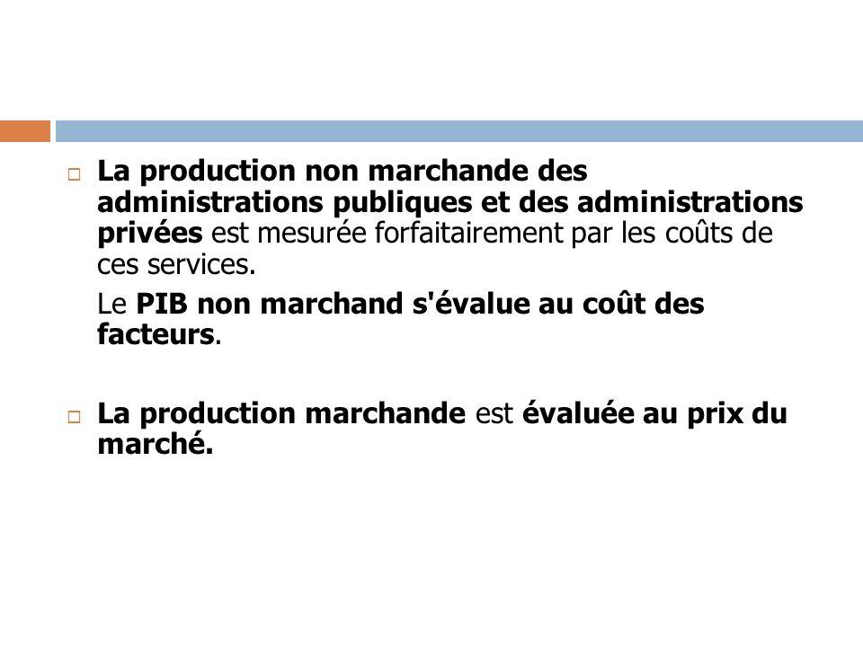 La production non marchande des administrations publiques et des administrations privées est mesurée forfaitairement par les coûts de ces services. Le
