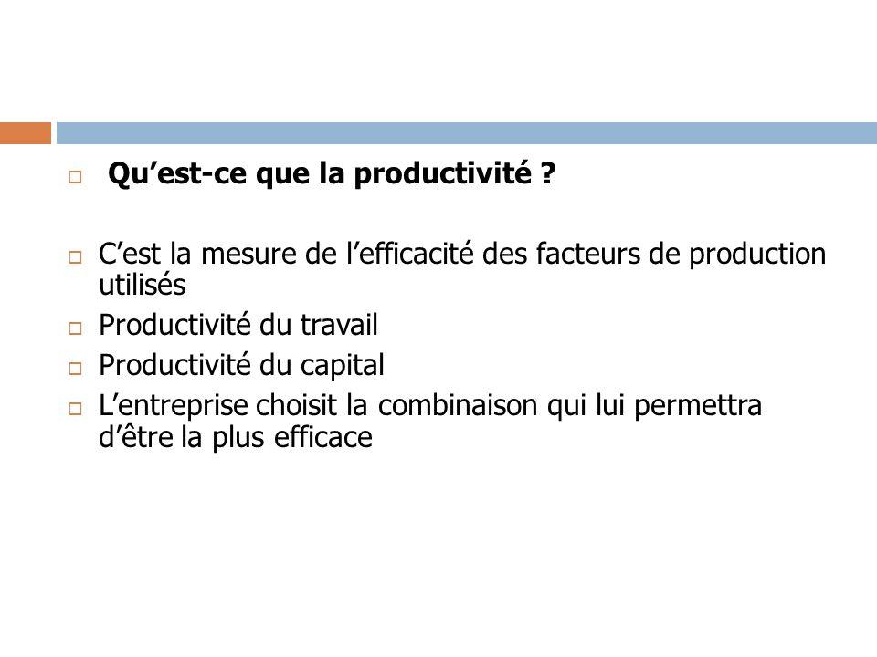 Quest-ce que la productivité ? Cest la mesure de lefficacité des facteurs de production utilisés Productivité du travail Productivité du capital Lentr