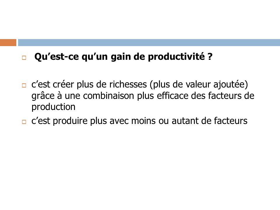 Quest-ce quun gain de productivité ? cest créer plus de richesses (plus de valeur ajoutée) grâce à une combinaison plus efficace des facteurs de produ