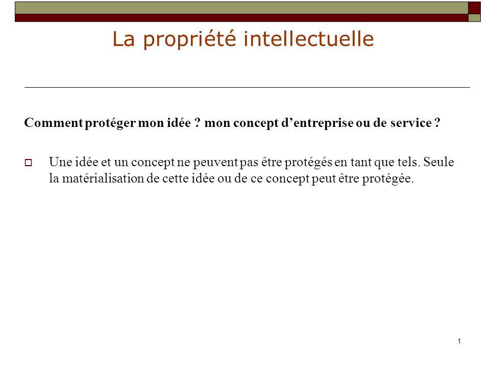 La propriété intellectuelle 12 L utilisation d une œuvre sans l autorisation préalable de son auteur constitue un délit civil et pénal.