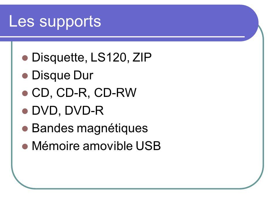 Les supports Disquette, LS120, ZIP Disque Dur CD, CD-R, CD-RW DVD, DVD-R Bandes magnétiques Mémoire amovible USB