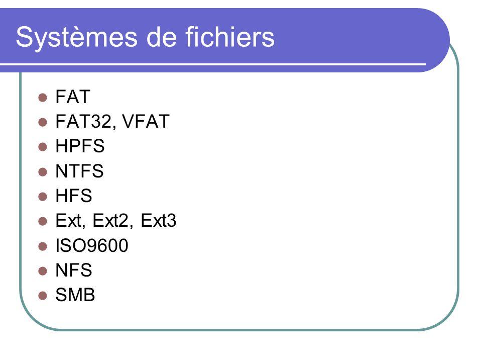 Systèmes de fichiers FAT FAT32, VFAT HPFS NTFS HFS Ext, Ext2, Ext3 ISO9600 NFS SMB