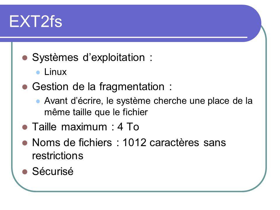 EXT2fs Systèmes dexploitation : Linux Gestion de la fragmentation : Avant décrire, le système cherche une place de la même taille que le fichier Taill