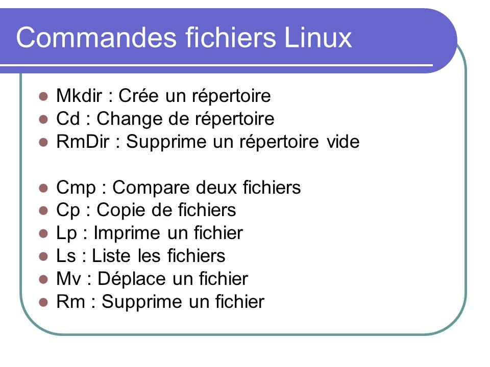 Commandes fichiers Linux Mkdir : Crée un répertoire Cd : Change de répertoire RmDir : Supprime un répertoire vide Cmp : Compare deux fichiers Cp : Cop