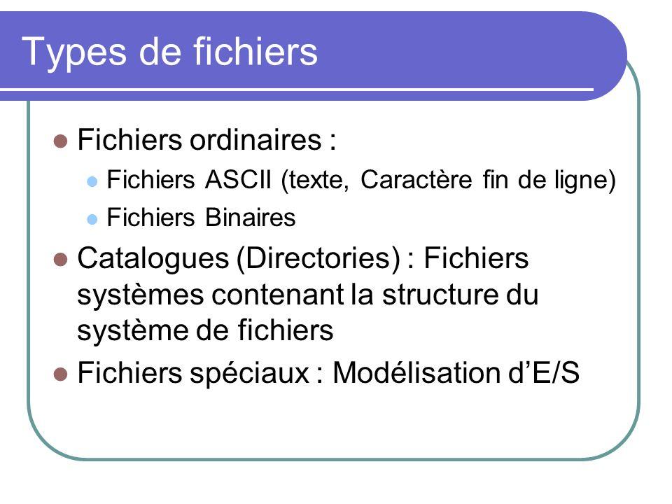 Types de fichiers Fichiers ordinaires : Fichiers ASCII (texte, Caractère fin de ligne) Fichiers Binaires Catalogues (Directories) : Fichiers systèmes