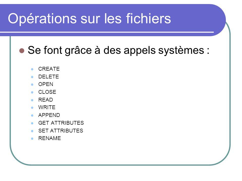Opérations sur les fichiers Se font grâce à des appels systèmes : CREATE DELETE OPEN CLOSE READ WRITE APPEND GET ATTRIBUTES SET ATTRIBUTES RENAME