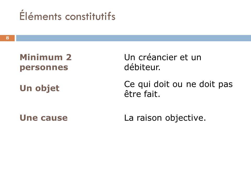 Éléments constitutifs 8 Minimum 2 personnes Un objet Une cause Un créancier et un débiteur. Ce qui doit ou ne doit pas être fait. La raison objective.